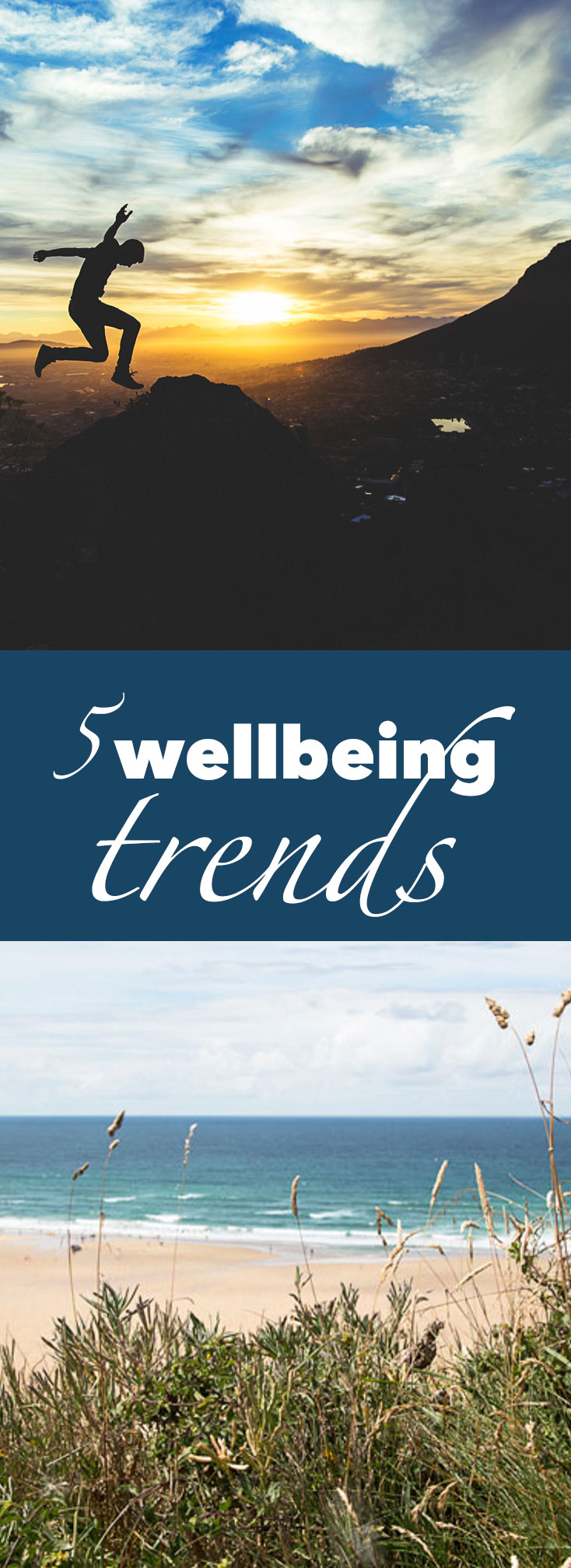 Wellbeing-Trends